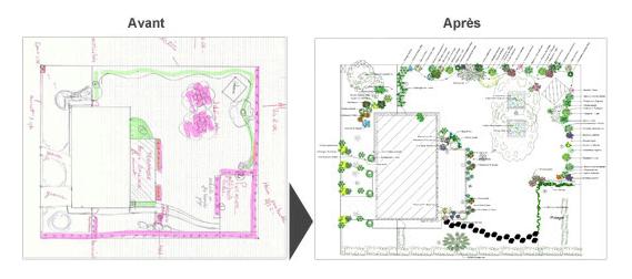 Créez votre jardin